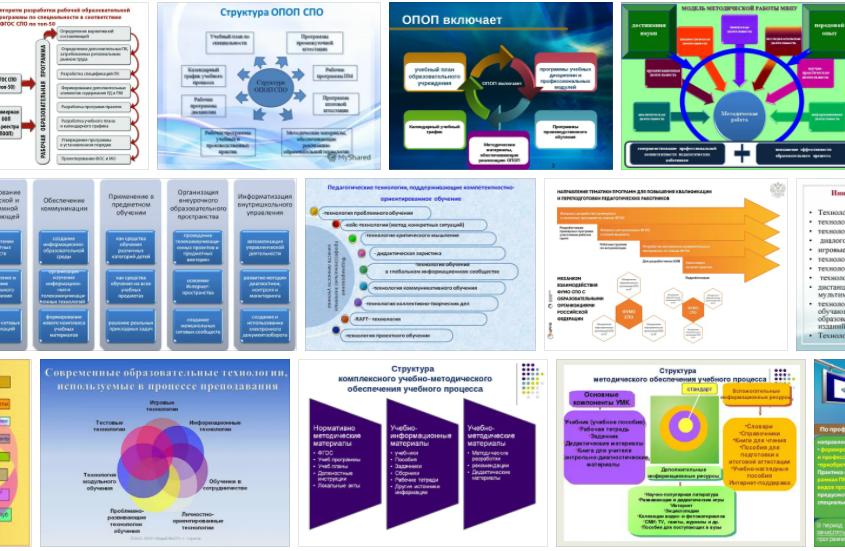 Лучшие практики разработки учебно-методических материалов для системы специальностей СПО в области ИТ 2021